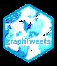 graphTweets logo
